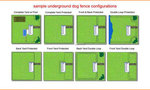 Onzichtbare omheining hond – 300 m