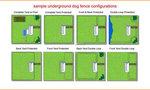 Gebruikte onzichtbare omheining hond – 300 m