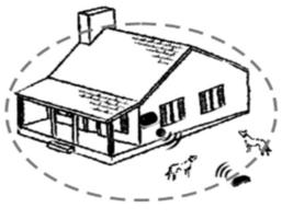 Draadloze omheining hond – 25-150 meter straal - oplaadbaar - spatwatervast– OHS KD661C